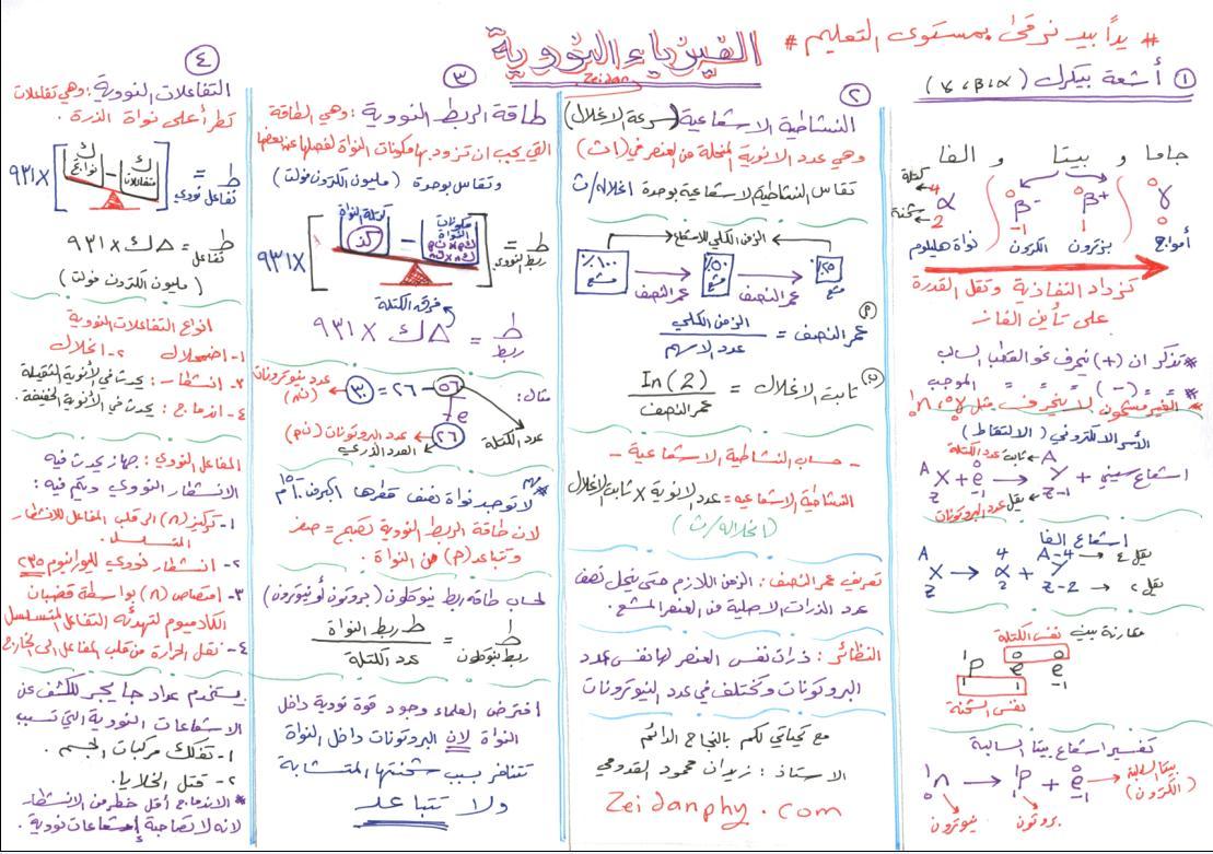 صور حل اسئلة الفصل الرابع فيزياء ثالث ثانوي