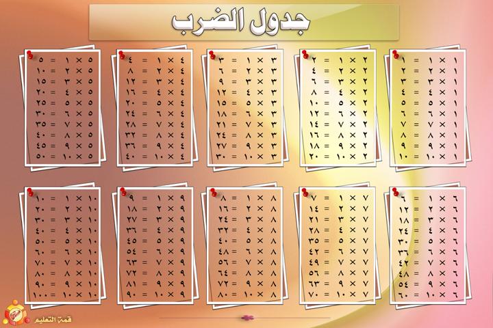 صور جدول الضرب بالعربي كامل