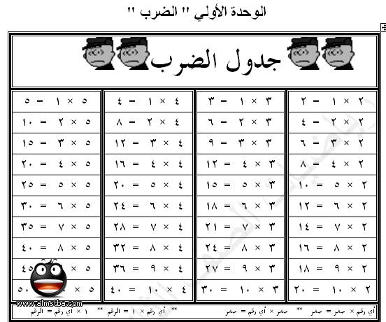 بالصور جدول الضرب بالعربي كامل 20160818 7