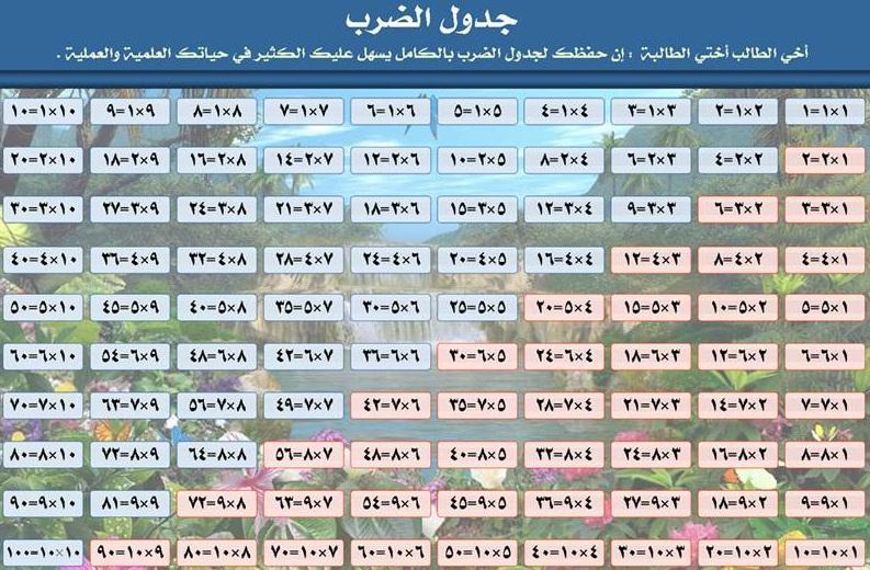 بالصور جدول الضرب كامل مكتوب 6275 3