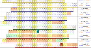التقويم الهجري ل 2019
