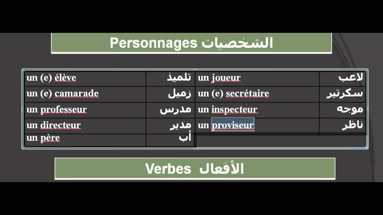 صور اولى ثانوى تعلم النطق بالفرنسية