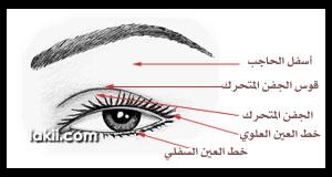 بالصور طريقة وضع الكحل لتكبير العين 20160908 2890