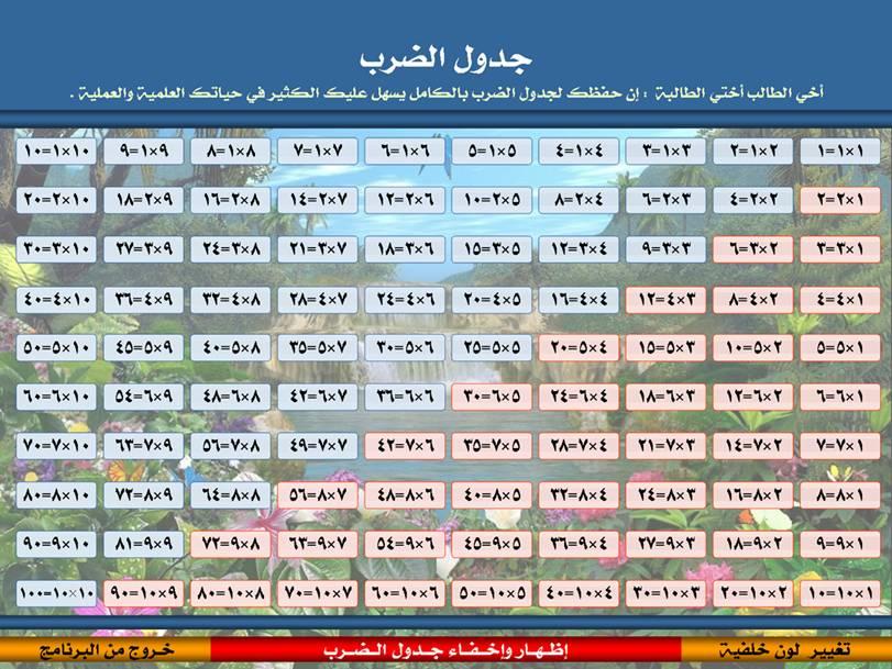 بالصور جدول الضرب كامل مكتوب بالعربي 20160908 3185