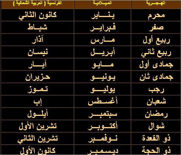 صورة اشهر السنة بالعربي