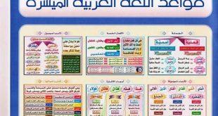 تعليم اساسيات اللغه العربية