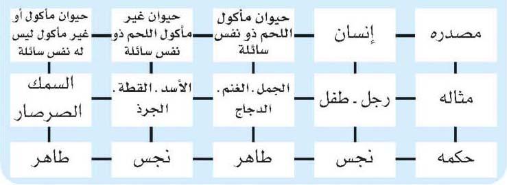 بالصور المنى طاهر ام نجس 20160909 3273