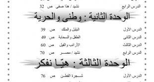 حل تدريبات الوحدة الاولي تالتة ابتدائي عربي