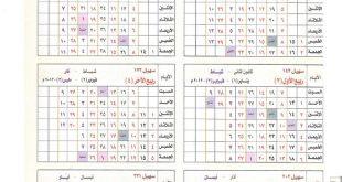 بالصور التقويم الهجري بالمغرب 20160911 1544 1 310x165