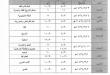 بالصور جدول الاختبارات لطلاب ثالث ثانوي 20160913 566 1 110x75