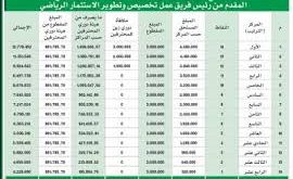 بالصور بطولات الاتحاد السعودي 20160914 2053 1 270x165