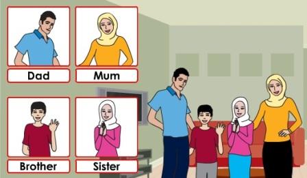 صور موضوع عن عدد العائله بالانجليزي