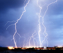 صور بحث حول الكهرباء والحياة اليومية