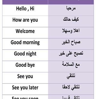 صور كلمات في الحب مترجمة للانجليزية