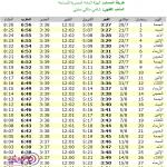 امساكية رمضان 2019 الكويت