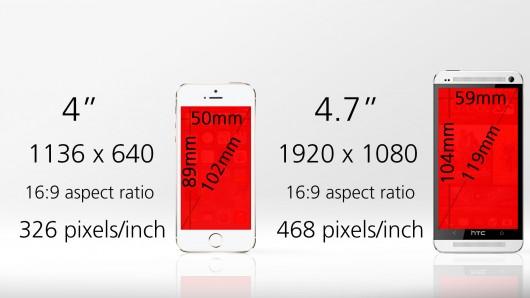 صور مقاسات شاشة الايفون للتصميم بالصور