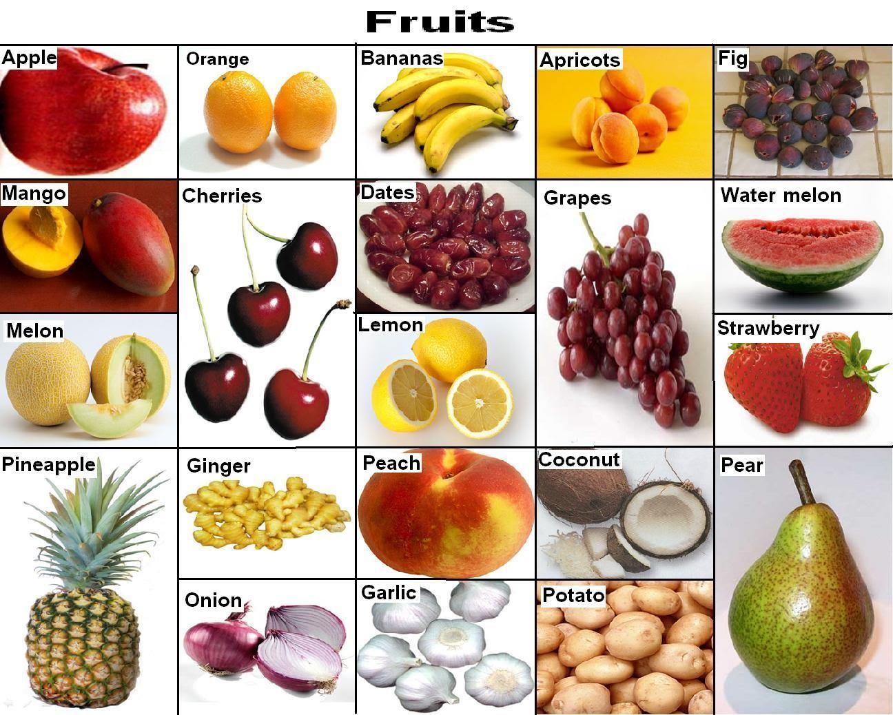 بالصور اسماء الفواكة الفاكهة بالانجليزي 20160918 1794