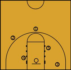بالصور موضوع حول رياضة كرة السلةpowerpoint 20160918 425