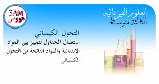 دروس العلوم 3متوسط