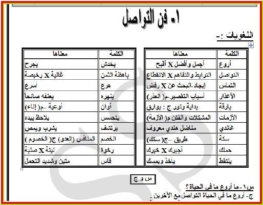 صور مذكرة درس شرح نص عربية