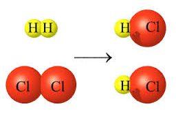 صور كتابة التحول الكيميائي بالصيغ الكيميائية