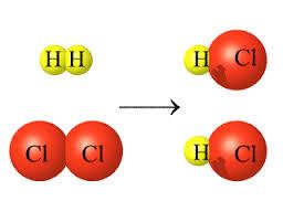 بالصور كتابة التحول الكيميائي بالصيغ الكيميائية 20160920 2128 1