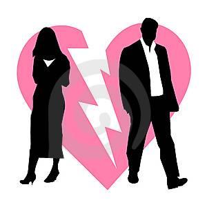الطلاق هل قدر