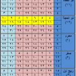 تحميل التقويم الهجري 1437