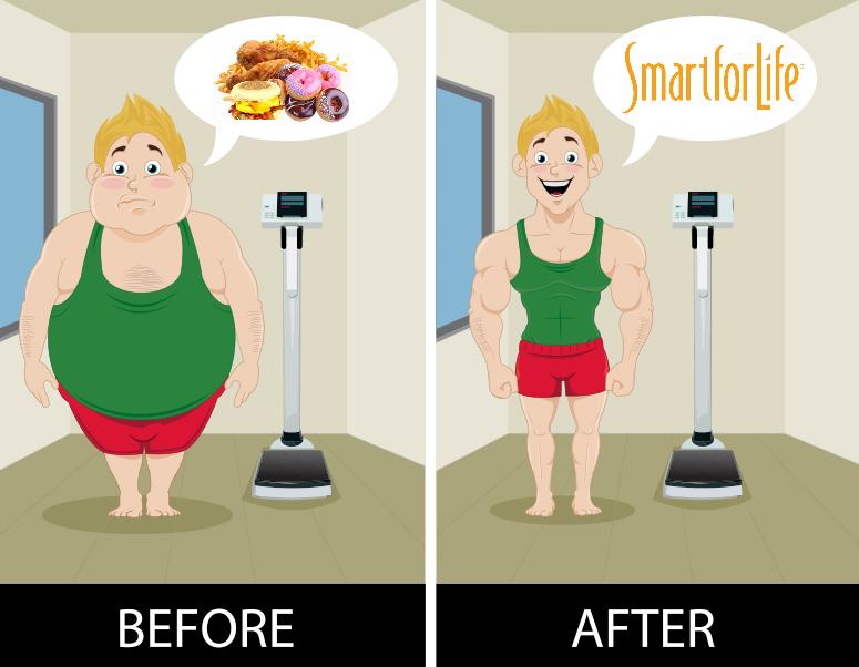 صور افض نظام غذائي